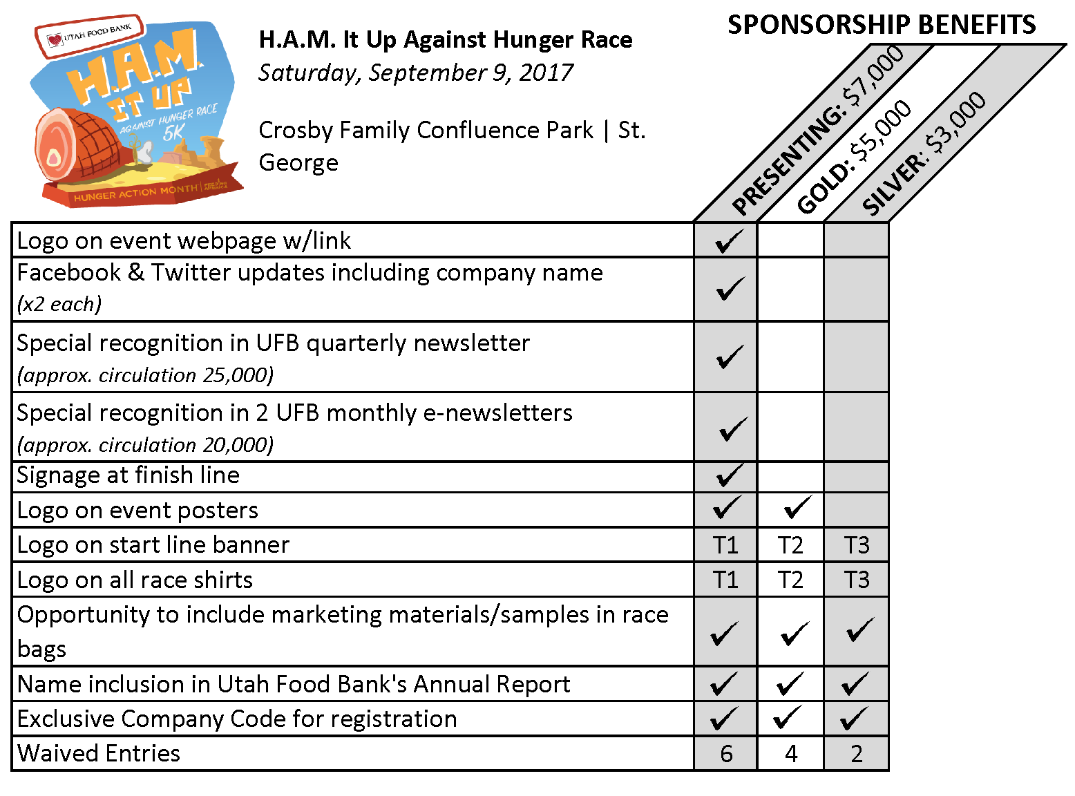 H.A.M. It up Against Hunger Race Sponsorship Benefits